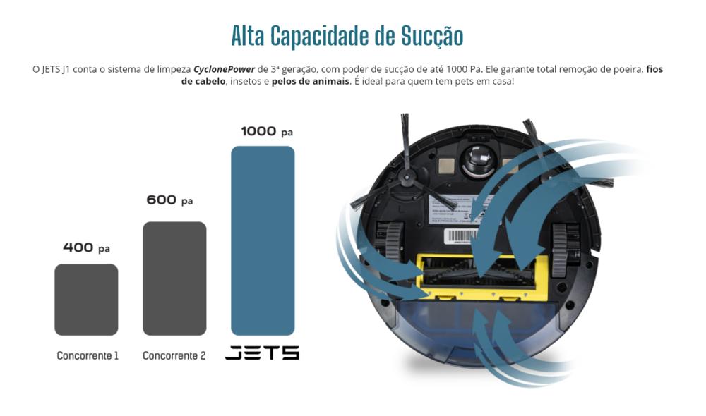 Robô Aspirador Capacidade Succção